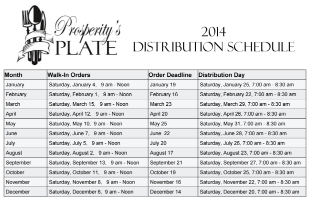 ProsperitysPlate-Distribution2014